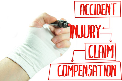 Injured hand writing injury claim procedure on screen.