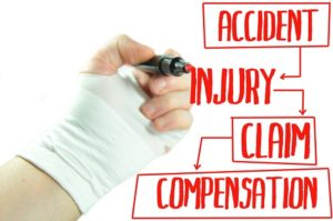 Injured hand writing injury claim procedure on screen.